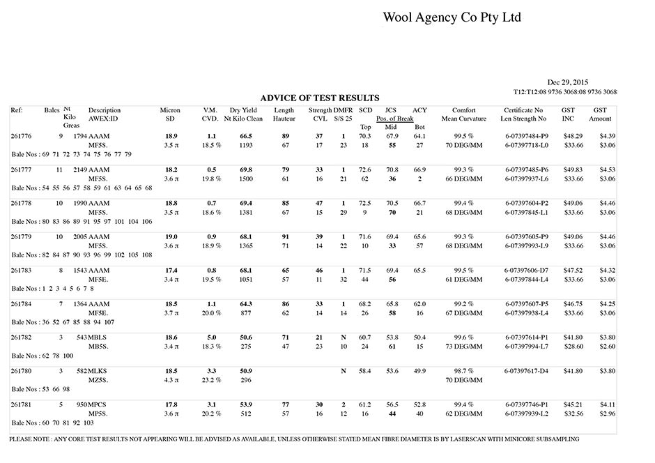 Example of wool test results in an Australian Farm Album